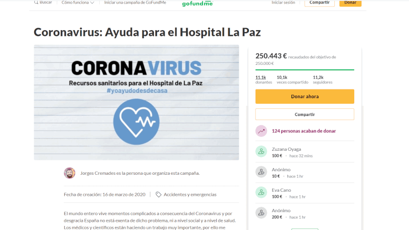 GoFundMe plataforma crowdfunding